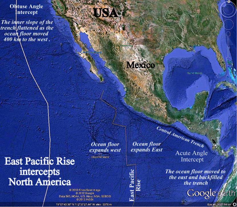 The East Pacific Rise